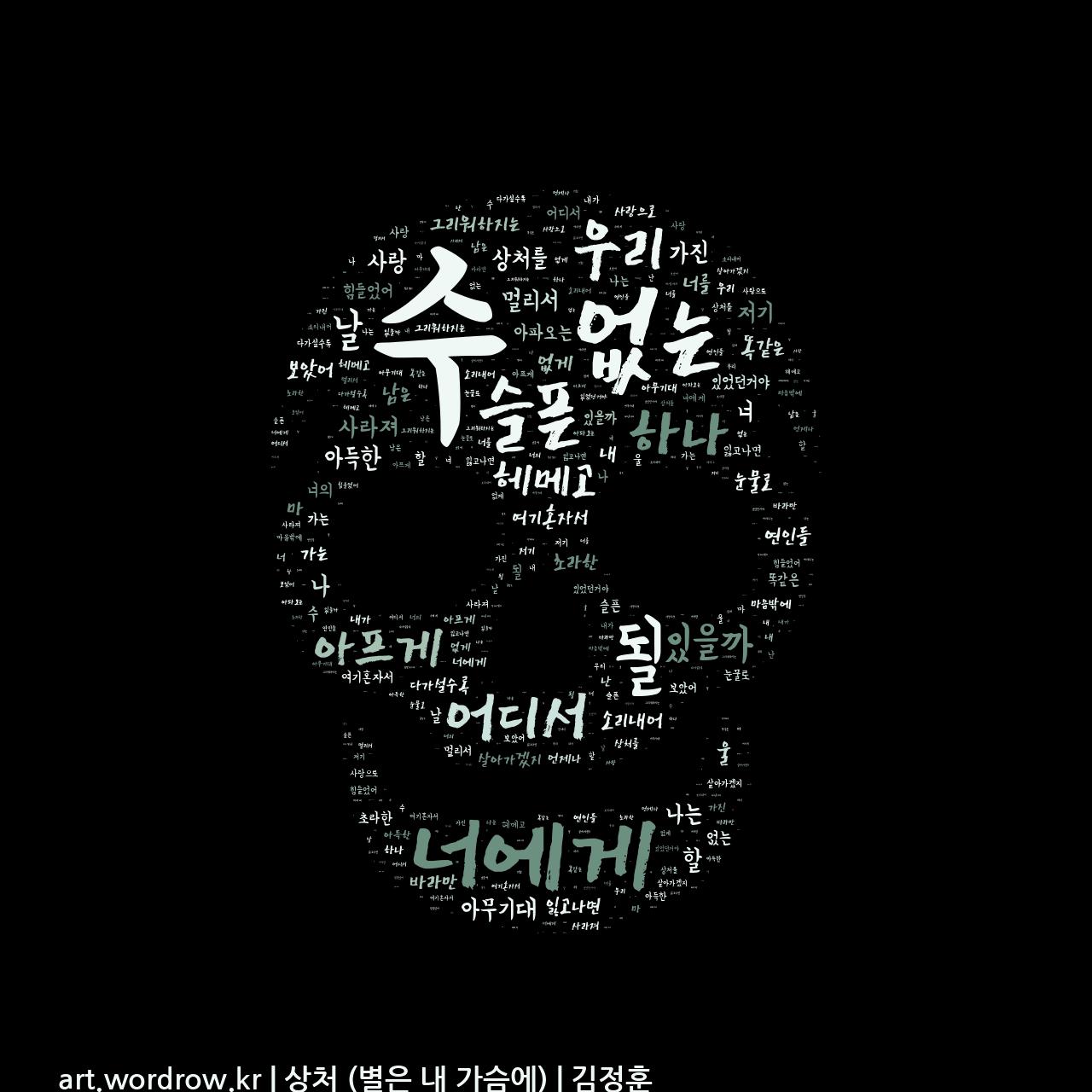 워드 클라우드: 상처 (별은 내 가슴에) [김정훈]-78